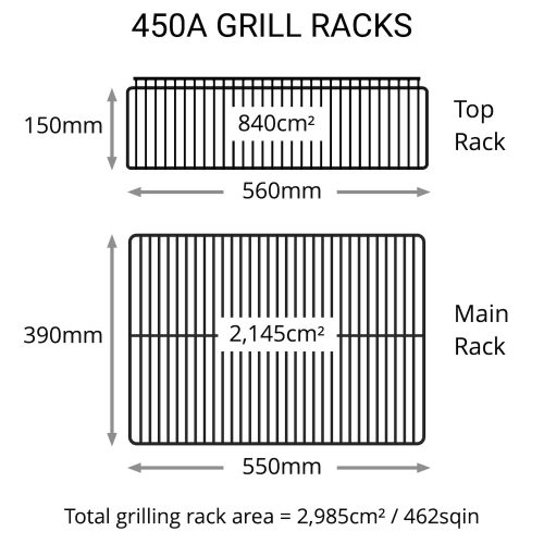 Z Grills 450A Grills Racks Size and Area