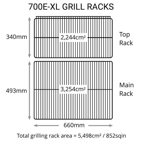 Z Grills 700E-XL Grills Racks Size and Area