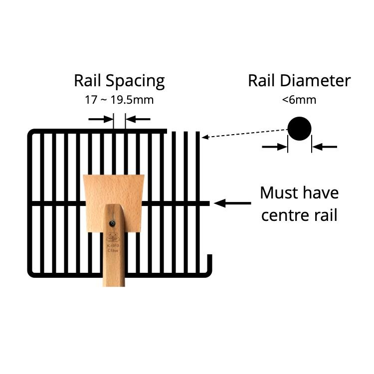 Rail dimension requirements metric