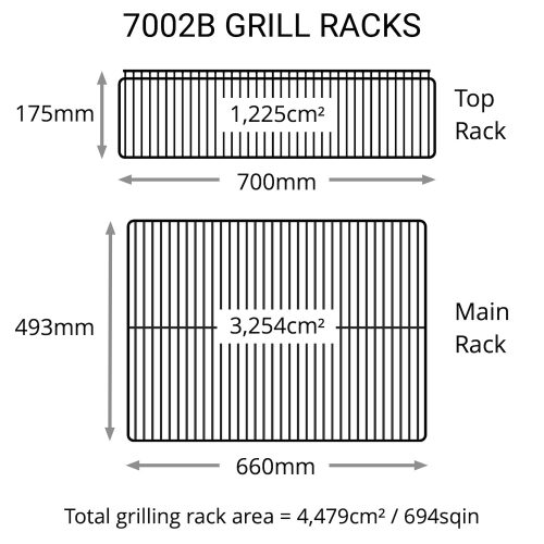7002B Wood Pellets Smoker Grill Rack Area