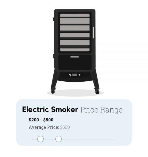 electric smoker price range