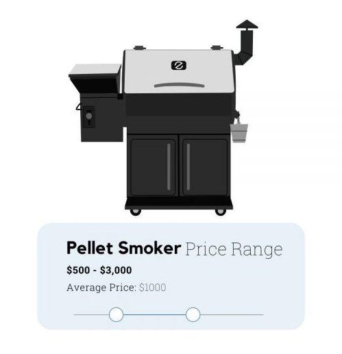 pellet smoker price range